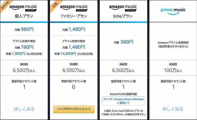 Amazon Music Unlimitedの料金