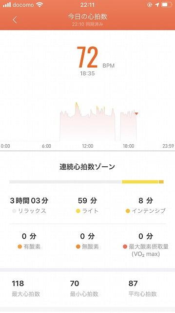 Mi Fitアプリで心拍数管理
