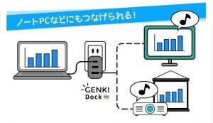 GENKI Dockで外部ディスプレイに映す