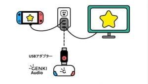Switchを充電しながら「GENKI Audio(ゲンキオーディオ)」を使える