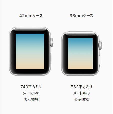AppleWatchSeries3のサイズ
