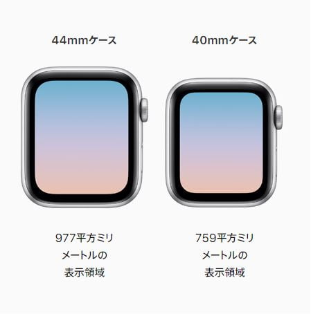 AppleWatchSeries5のサイズ